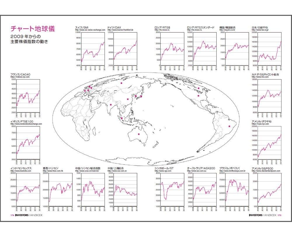 INVESTORS HANDBOOK 2021 株式手帳(茶)